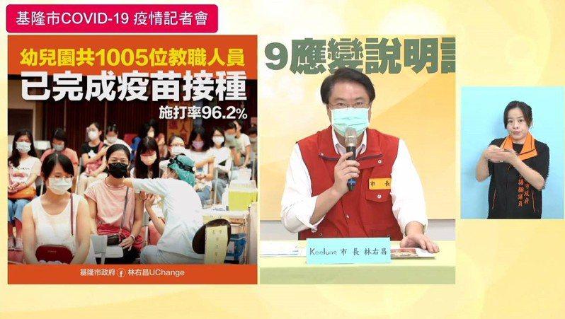 基隆市長林右昌今天表示,全市幼兒園教職員接種率達96.2%。圖/取自林右昌臉書直播畫面