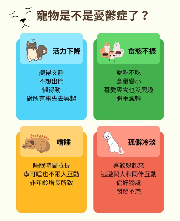 貓狗憂鬱症症狀。聯合新聞網製表