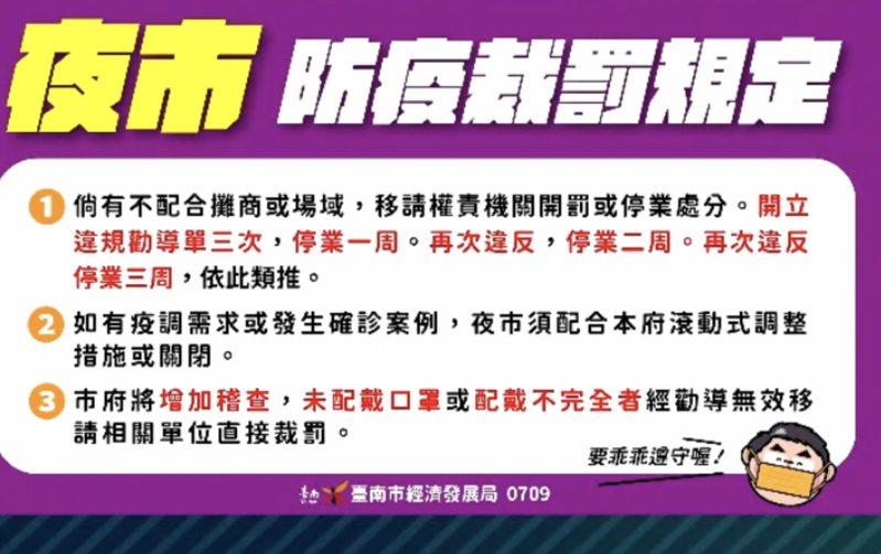 台南市明起微解封的相關措施。圖/市府提供