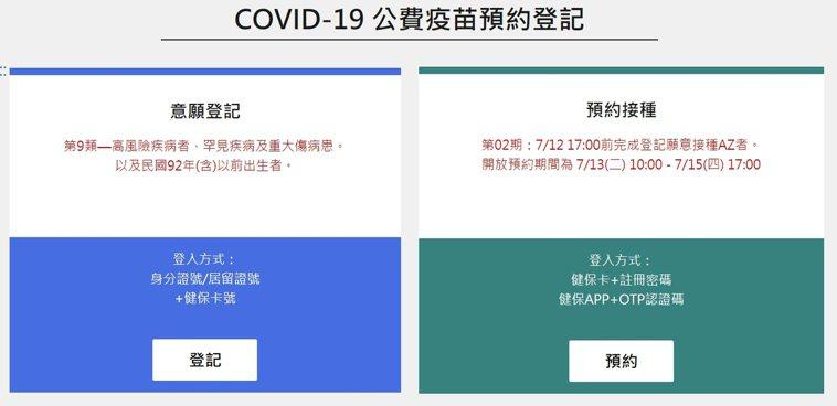 圖/疫苗施打意願登記與預約系統