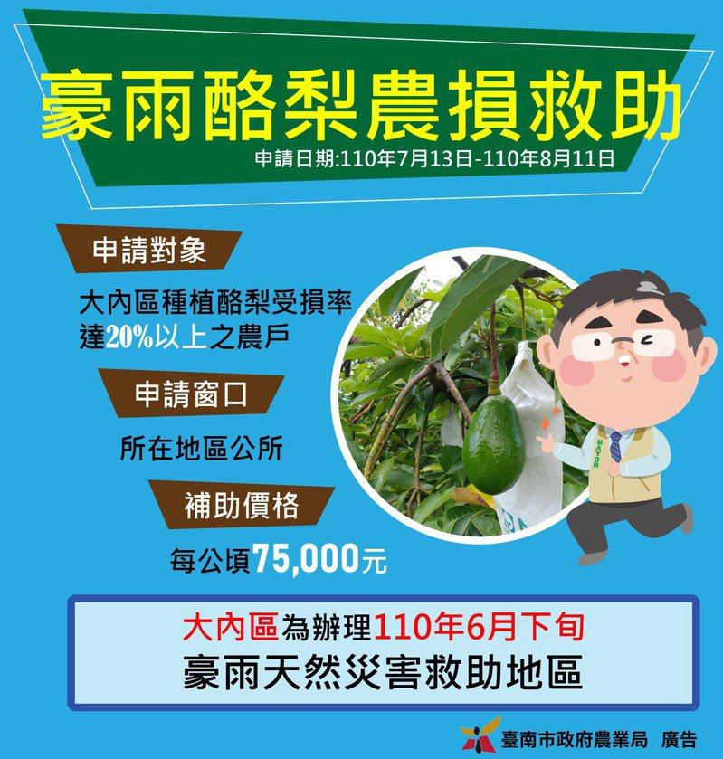 豪雨致台南酪梨農損嚴重,今天起受理現金救助與貸款申請。記者周宗禎/翻攝