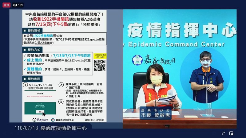 嘉義市長黃敏惠今下午澄清,嘉市獲配的疫苗已全部打完、嘉市也是第一個替解除隔離者再做一次PCR。記者林伯驊/翻攝