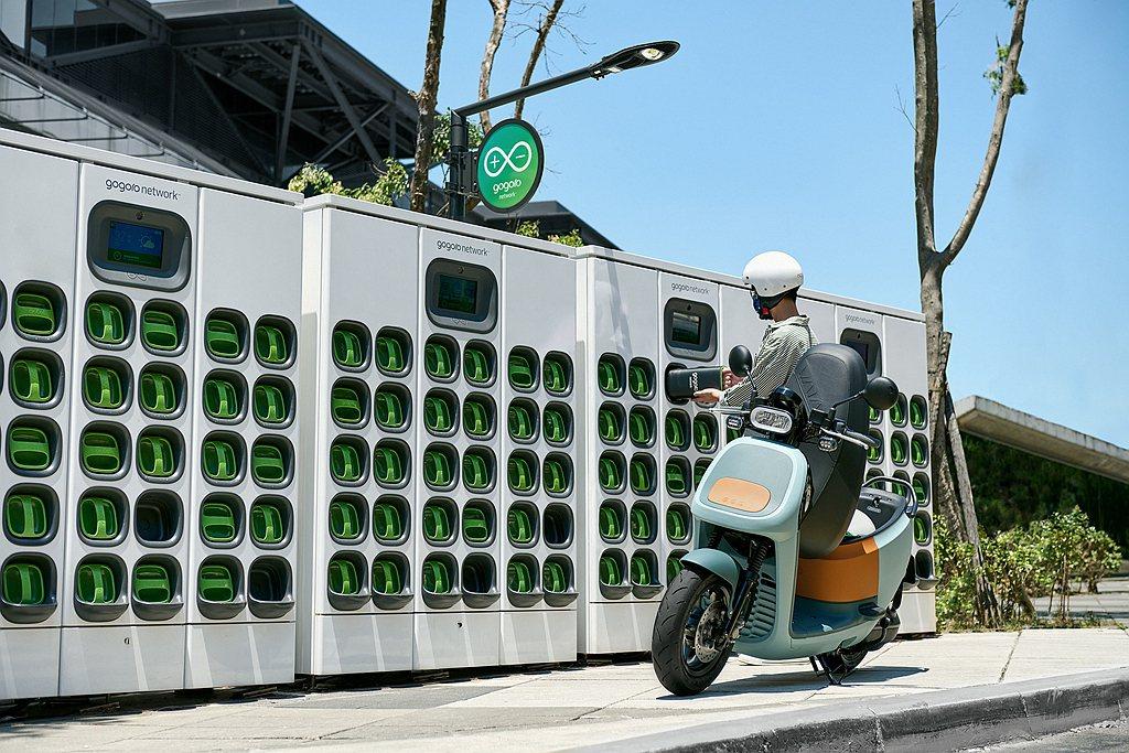 Gogoro Network在台灣已佈建置超過2,134座電池交換站,平均電池交...