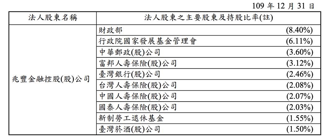 (資料來源-兆豐金官網)