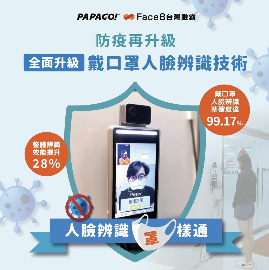 Face8新一代人臉辨識引擎,口罩辨識精準度可達99.17%。 業者/提供