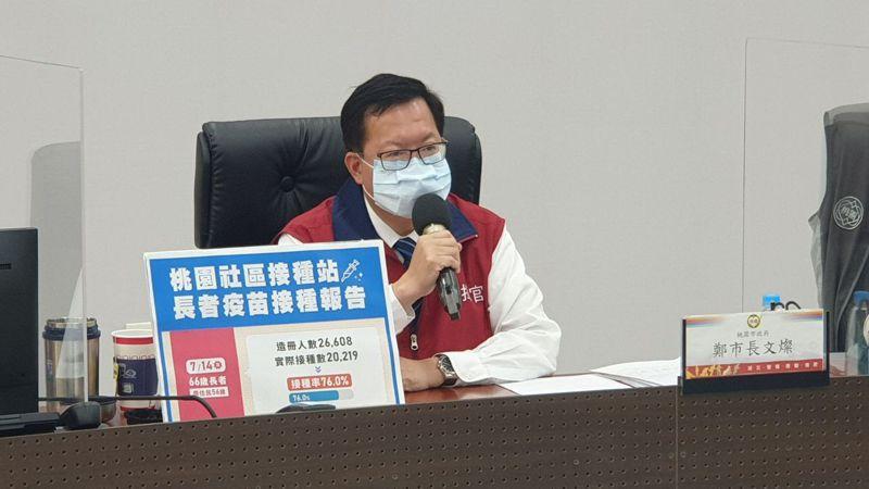 針對台南市長黃偉哲允向中央提案促發5千元消費券,桃園市長鄭文燦認為可以討論。圖/市政府提供