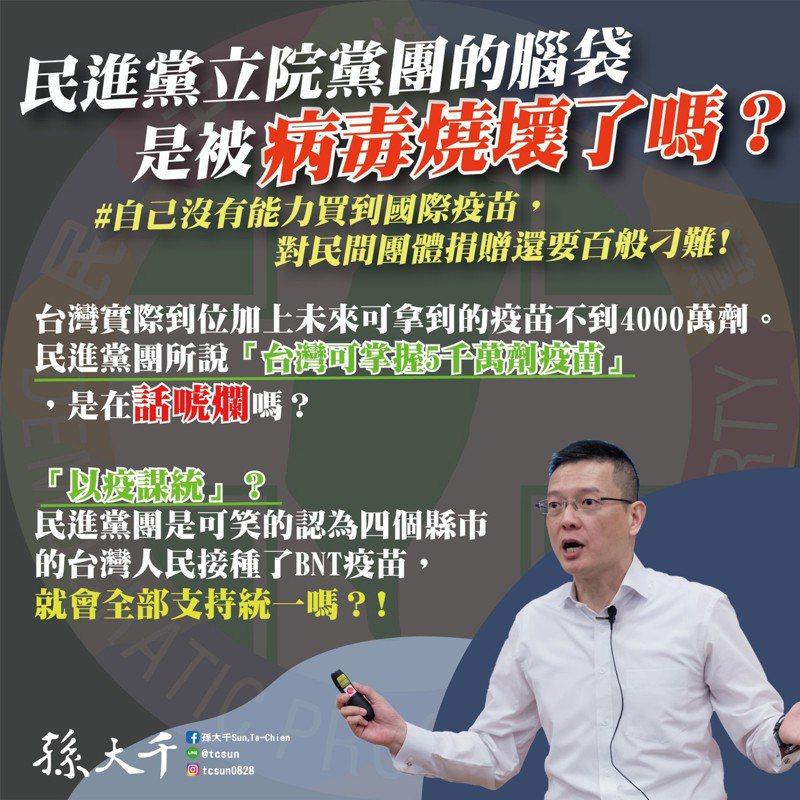 前立委孫大千批評民進黨不讓藍營縣市買疫苗。圖/取自孫大千臉書