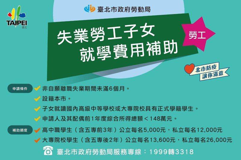 北市勞動局自7月15日起至9月30日止,受理「台北市失業勞工子女110學年度第1學期就學費用補助申請」。圖/北市勞動局提供