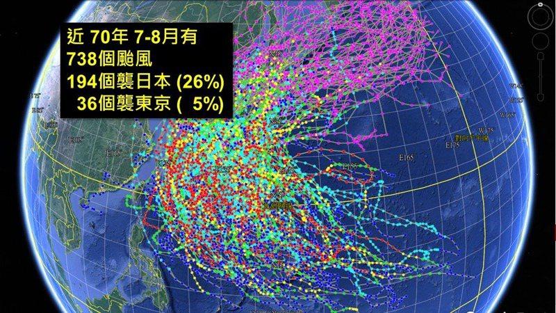 彭啟明說,他比較擔心是7月23日到8月初的日本,奧運期間可能有颱風接近,這個機率還滿高的,不過日本的防災很細緻,我們值得留意觀察。圖/取自「氣象達人彭啟明」臉書粉專
