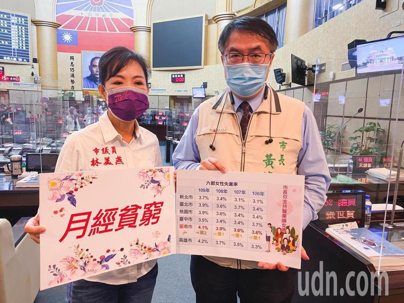 國民黨台南市議員林美燕(左)要求市長黃偉哲改善女性勞動環境並規畫「月經貧窮」計畫。記者鄭維真/攝影
