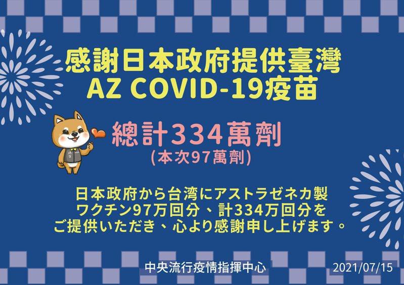 日本三度捐贈台灣AZ疫苗97萬劑今日抵台。圖/指揮中心提供