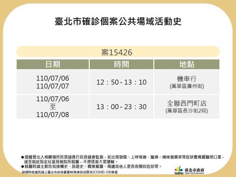 臺北市政府今公告確診個案於萬華區的公共場域活動史。圖/臺北市政府提供