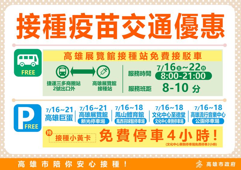 高雄市政府明起設置免費接駁車,方便搭捷運的民眾往返高雄展覽館。圖/高雄市政府提供