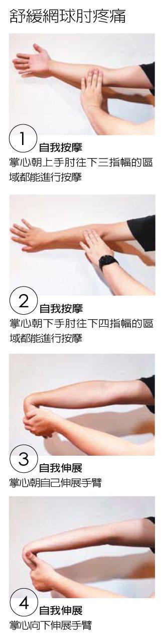 舒緩網球肘疼痛 圖╱蕭卲軒提供