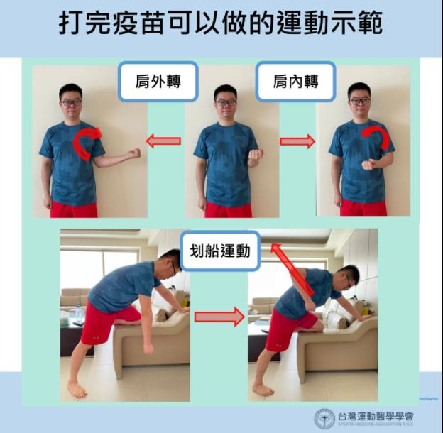 圖片截自《台灣運動醫學學會 - SMA》臉書