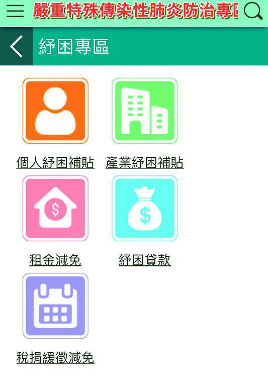 「台中市線上紓困資訊專區」平台整合紓困資訊, 分為五大類,讓民眾更容易掌握。