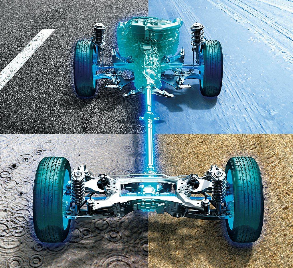 Subaru汽車表示:水平對臥引擎低重心特點不僅替車輛帶來優異的穩定性,透過對稱...