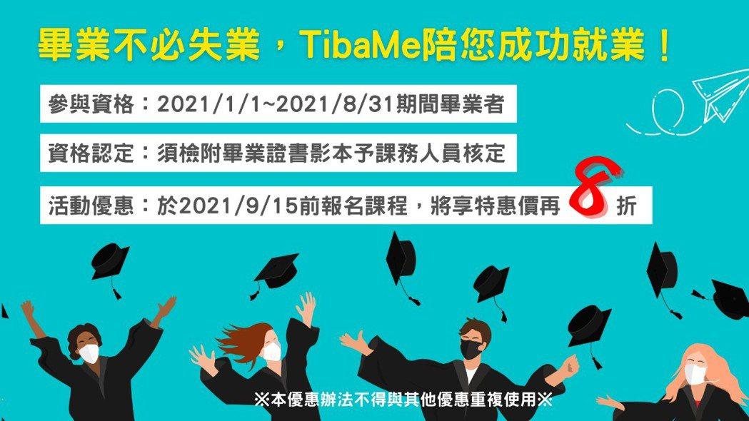 2021.01.01-2021.8.31畢業者報名課程享8折優惠。 緯育/提供