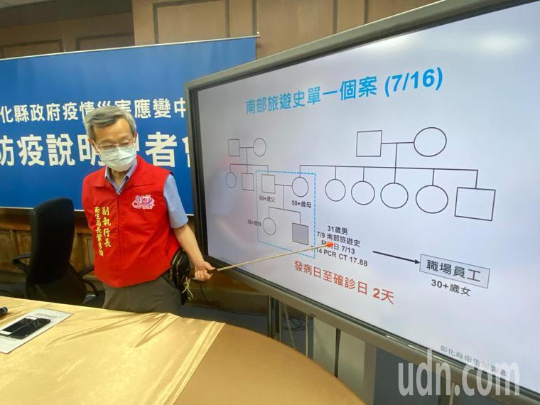 彰化縣衛生局長葉彥伯說明今天新增的1名31歲確診病例,他是本月9日到屏東出差後,...