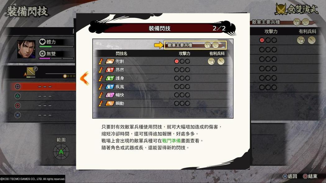 創新的閃技設計,提供玩家在割草時更多的操作選擇