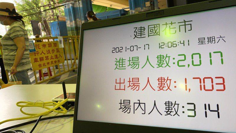 北市假日建國花市今天復業,為落實人流管控,花市在出入口計算人數,並顯示在螢幕上。圖/北市產發局提供
