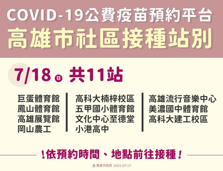 明天高雄市共開放11處疫苗接種站。記者徐白櫻/翻攝