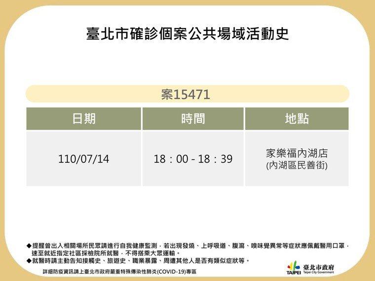 台北市衛生局今天公布確診者足跡,由於Ct值偏低,病毒量高,副市長黃珊珊表示令人擔...