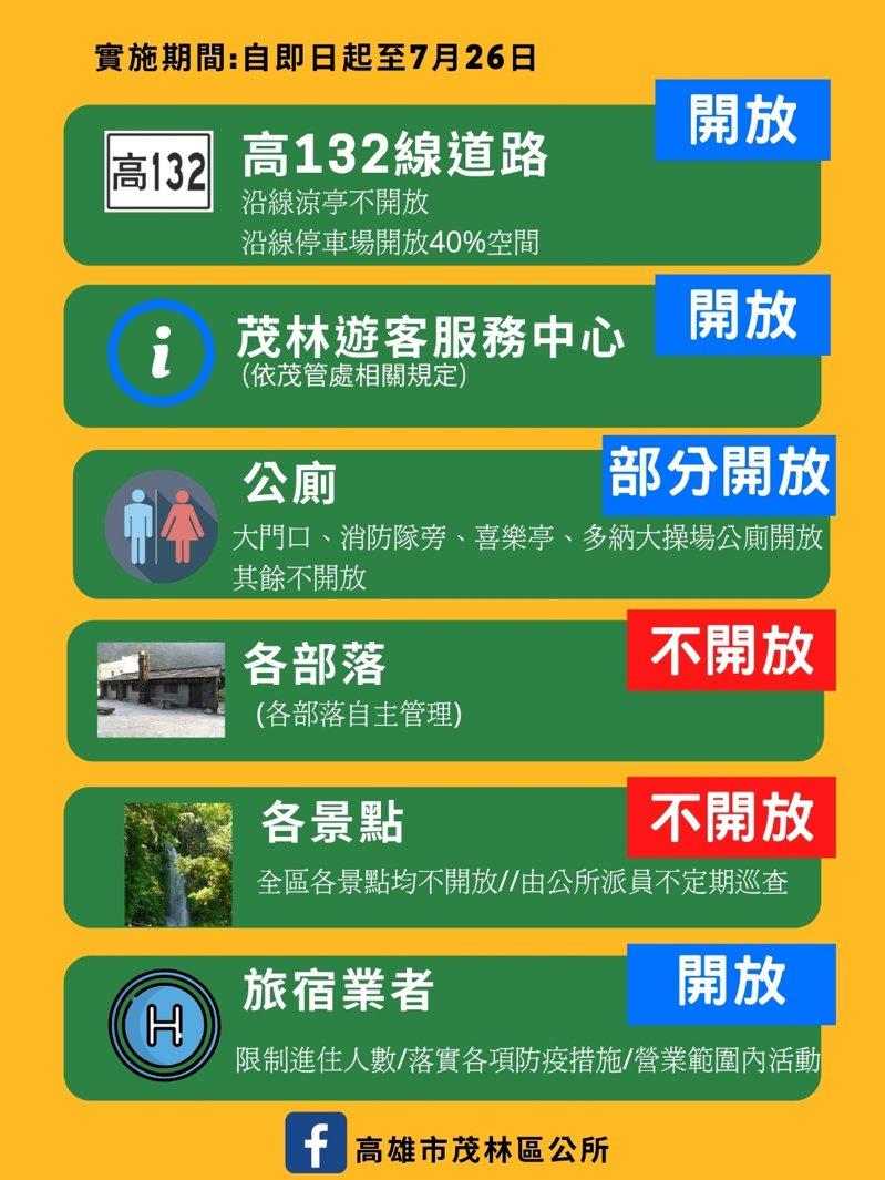 高雄市茂林區日前因禁止遊客上山引起業者不滿,今天公告將「微開放」。圖/高雄市原民會提供