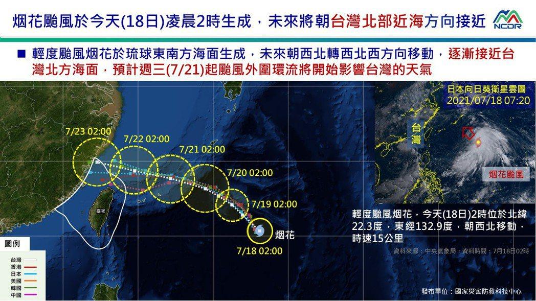 烟花颱風路徑潛勢預測。圖/國家災害防救科技中心提供