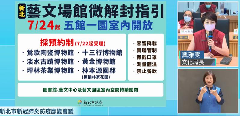 新北市文化局長龔雅雯宣布,24日起開放鶯歌陶瓷博物館、十三行博物館等6個藝文場館的室內空間。(直播截圖)