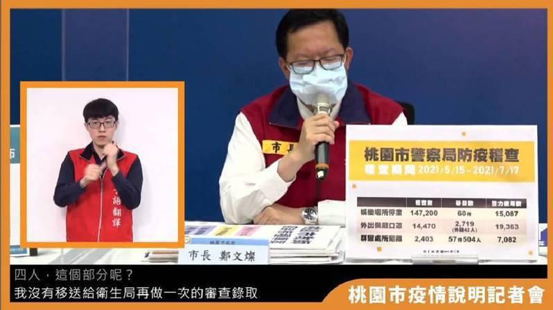 桃園市18日新增3例本土,市長鄭文燦宣布公車司機、國小教師可打疫苗。(直播截圖)