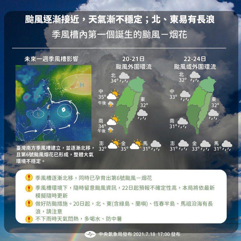 未來天氣。圖/報天氣粉絲團