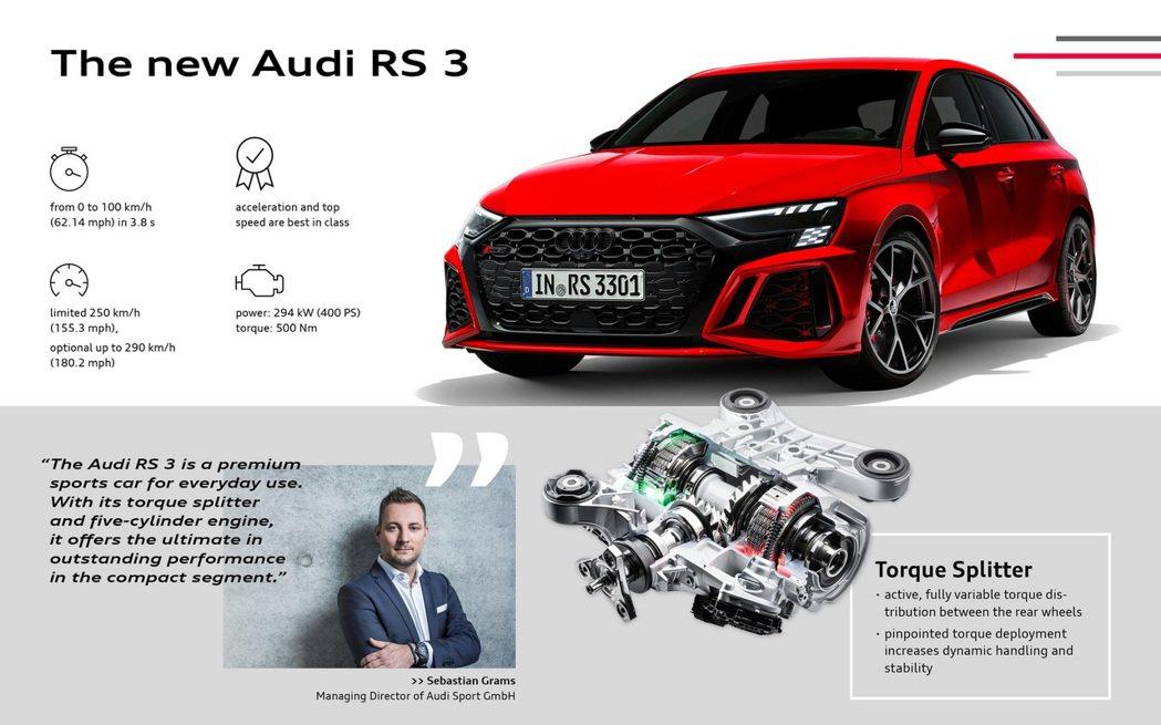 標配扭力分配器的Audi RS 3甚至能夠開啟甩尾模式。 摘自Audi
