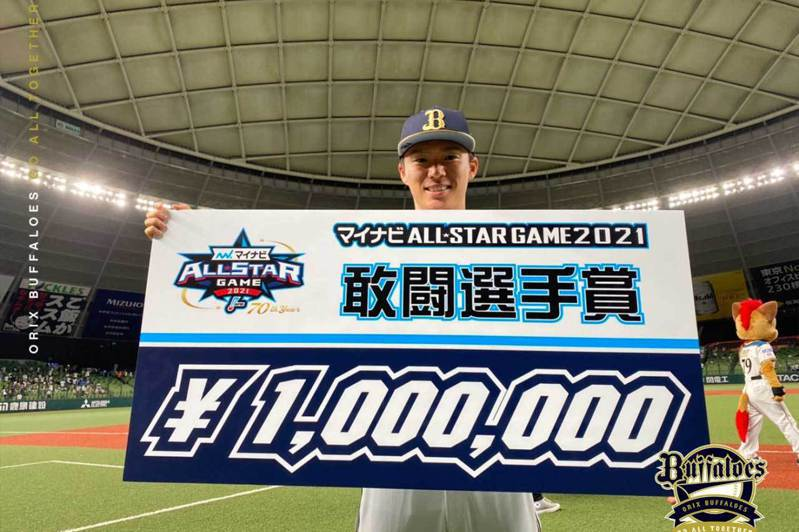 山本由伸是這次日本國家隊中最穩定的先發投手,而且他在19年的12強棒球賽中有過中繼的經驗,先發後援都有發揮空間。 擷圖自歐力士猛牛FB官方粉絲團
