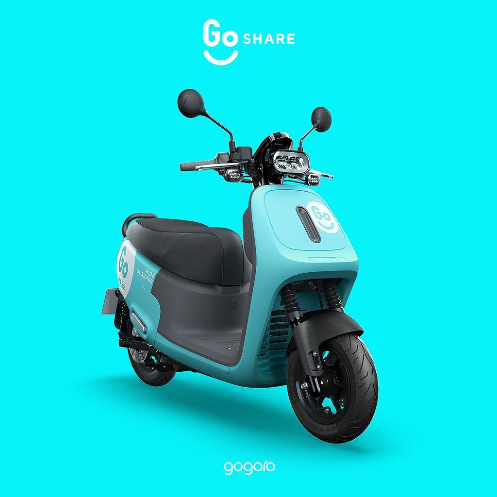8月29日前購買「防疫通勤安心 Go」超值週租方案,即可7天獨享一台GoShar...