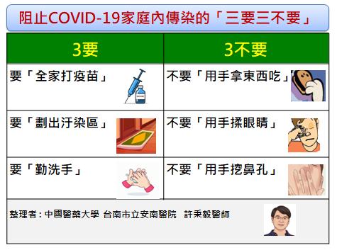 台南市立安南醫院副院長許秉毅提出避免家庭內感染的3要3不要。圖/許秉毅提供