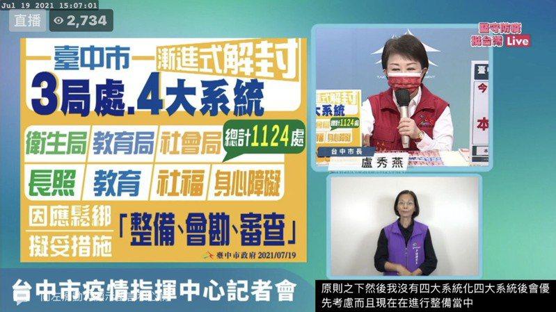 台中市長盧秀燕表示,台中四大系統先鬆綁。圖/取自臉書直播