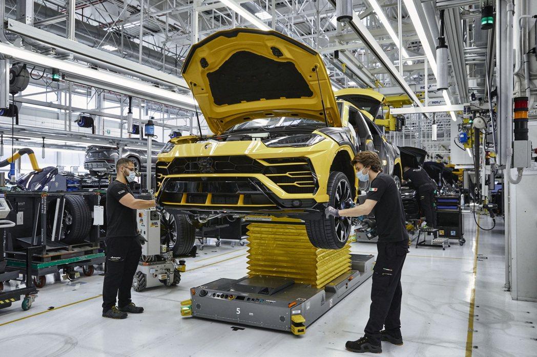 在2020 年,Urus 佔Lamborghini總銷量的59%。 摘自Lamb...