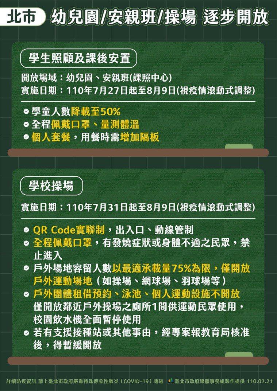 北市幼兒園/安親班/操場逐步開放。(圖/台北市政府)