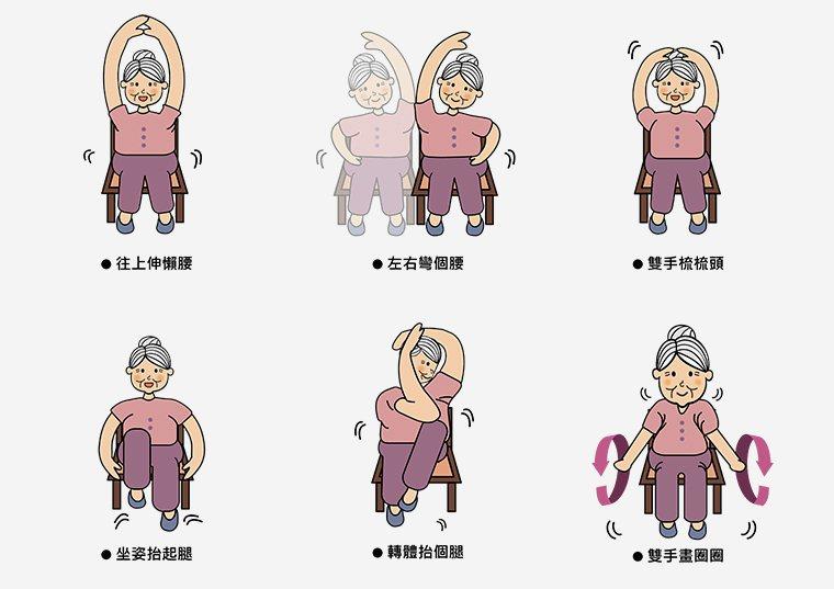 ▲運動時,坐好讓身體稍微前傾不靠椅背。每次動作維持3至5秒,重複做10至12次。...