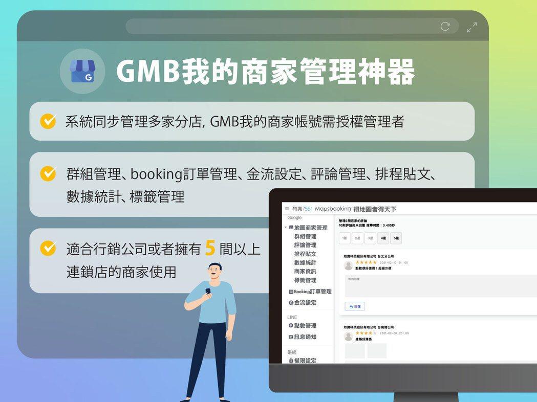 GMB商家連鎖品牌管理神器。 業者/提供