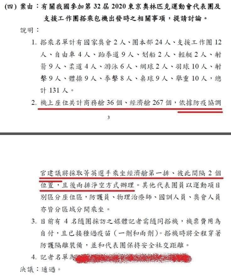 時代力量立委邱顯智今再出示東奧代表團包機事項會議紀錄。圖/邱顯智辦公室提供