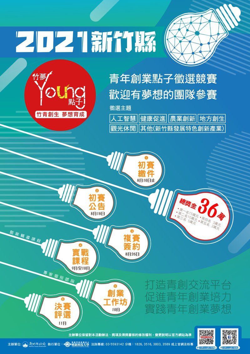 「竹夢YOUNG點子競賽」總獎金達36萬元,即日起開始徵件,直至8月10日截止收件。圖/新竹縣政府提供