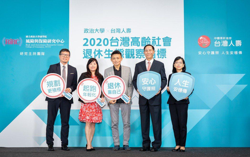 2020年台灣人壽與政治大學風險與保險中心共同發布「國人退休生態指標調查」,今年...