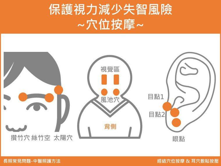 保護視力減少失智風險,中醫師建議頭部、眼周穴位按摩,放鬆肌肉、改善眼壓。 圖/林...