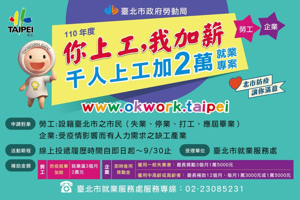 勞動局就業專案「你上工我加薪」延長至9月30日止。臺北市政府勞動局/提供