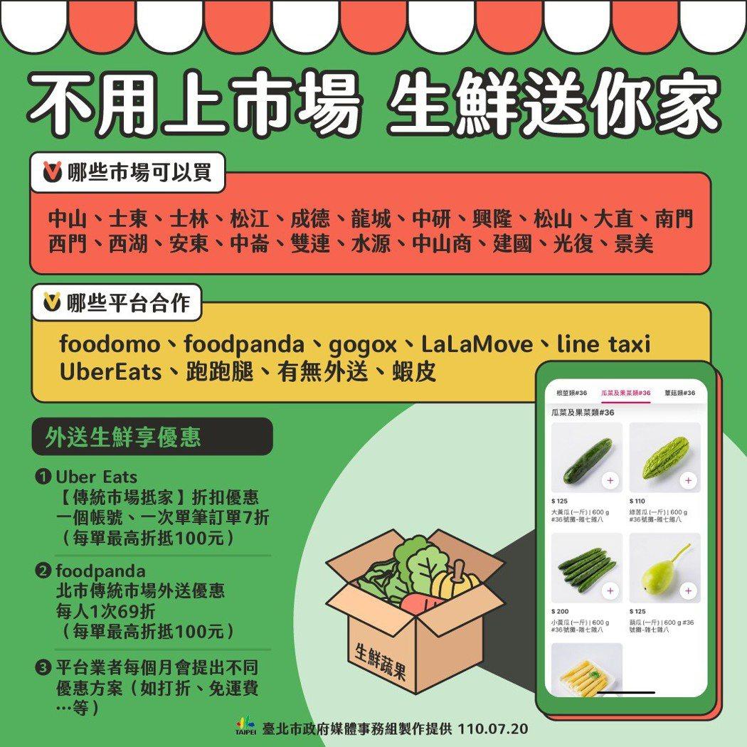 不用上市場生鮮送你家。臺北市政府勞動局/提供
