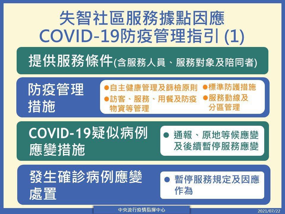 失智社區服務據點因應防疫管理指引。圖/指揮中心提供
