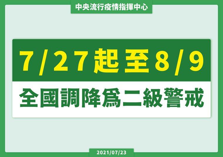 圖/中央流行疫情指揮中心