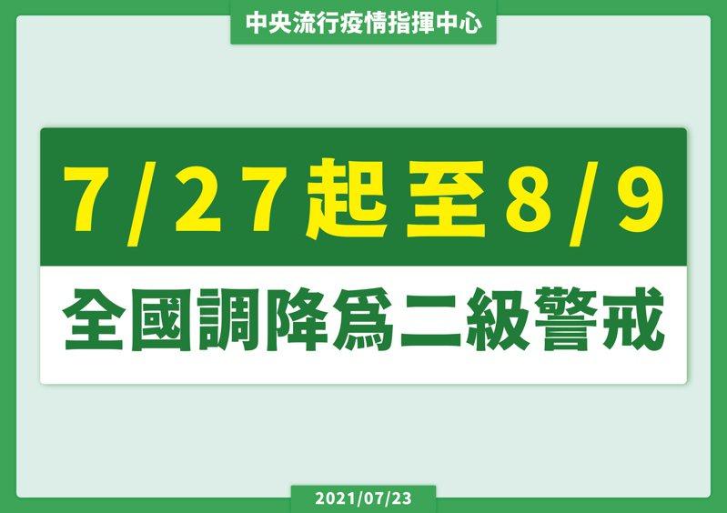 7/27至8/9降為二級警戒!最新防疫指引懶人包在這| 新冠肺炎防疫| 要聞| 經濟日報